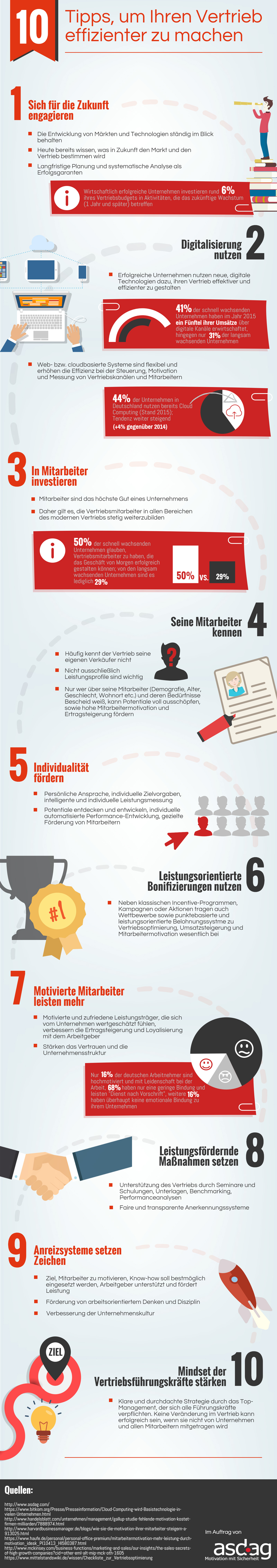 Charmant Tipps Weiter Kerja Kerajaan Ideen - Entry Level Resume ...
